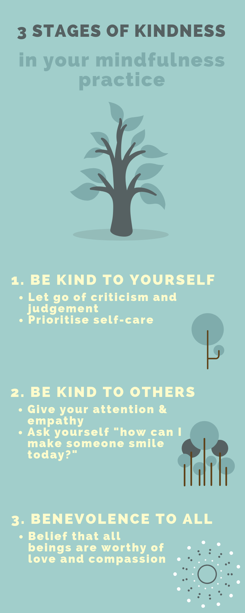 3 stages of kindness mindfulness